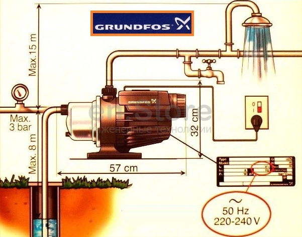 Насосная станция grundfos mq 3-35 особенности, характеристики.